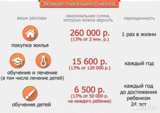 срок сдачи налоговой декларации по ндфл за 2019