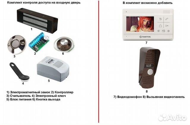 Комплекты контроля доступа на входные двери  111defa2fa084