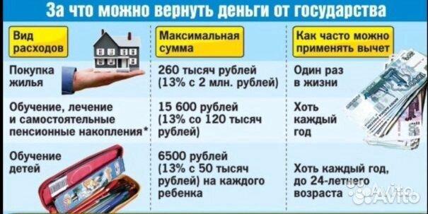 Декларация 3-ндфл/Налоговый вычет/Вычет на лечение 89065121338 купить 2
